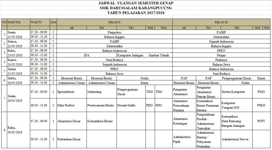 Ulangan Semester Genap 2017/2018